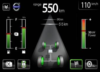Electric Vehicle User Interface | User Interface ...