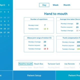 M-MARK patient interface - activity detail