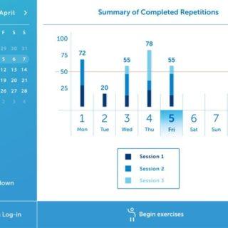 M-MARK patient interface - activity summary